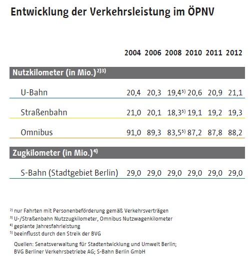 angriff berliner u bahn
